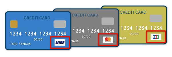 カードの券面にロゴマークが印刷される国際ブランド