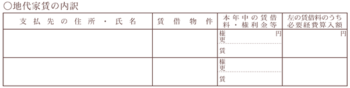 地代家賃の内訳 - 収支内訳書の例