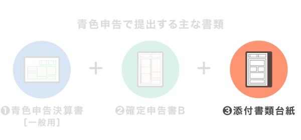 青色申告で提出する主な書類 添付書類台紙