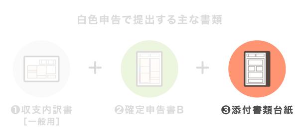 白色申告で提出する書類 - 添付書類台紙